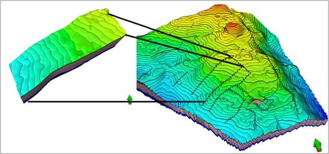 Professional reservoir engineering consultants with extensive